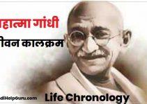 mahatma gandhi ka Jivanparichay